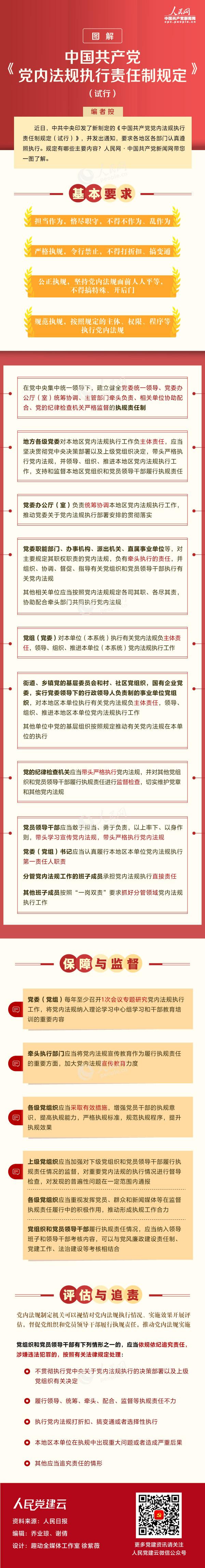 圖解《中國共產黨黨內法規執行責任制規定(試行)》.jpg