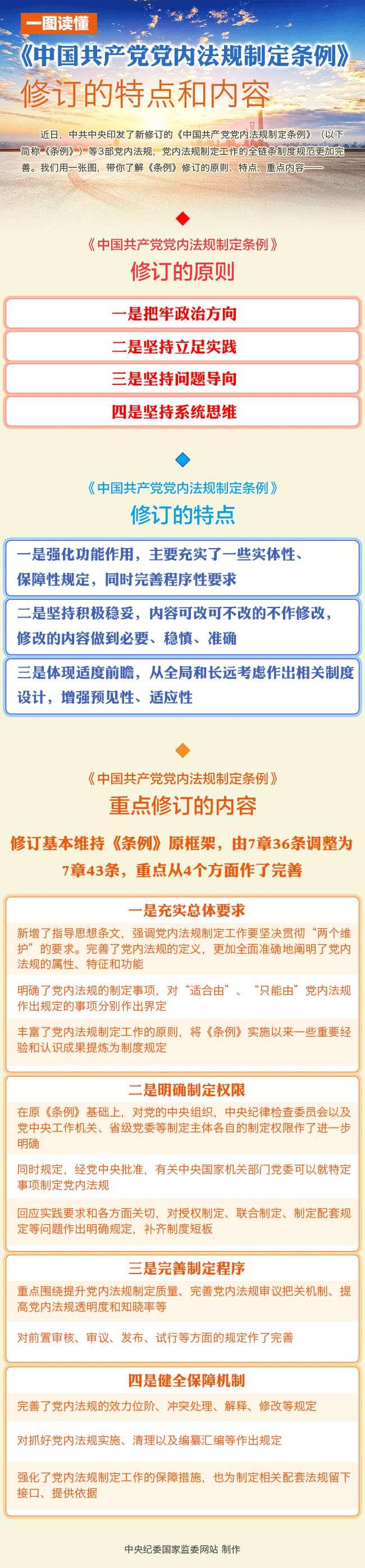 一圖讀懂《中國共產黨黨內法規制定條例》修訂的特點和內容.jpg