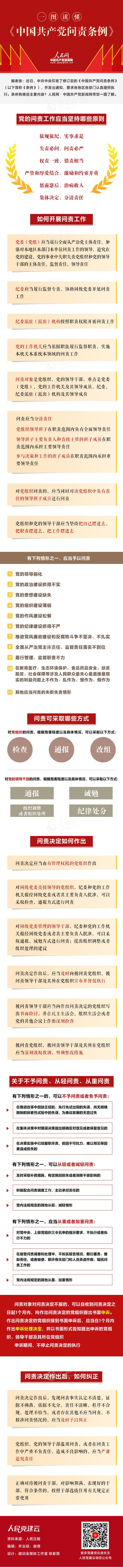 一圖讀懂《中國共產黨問責條例》.jpg